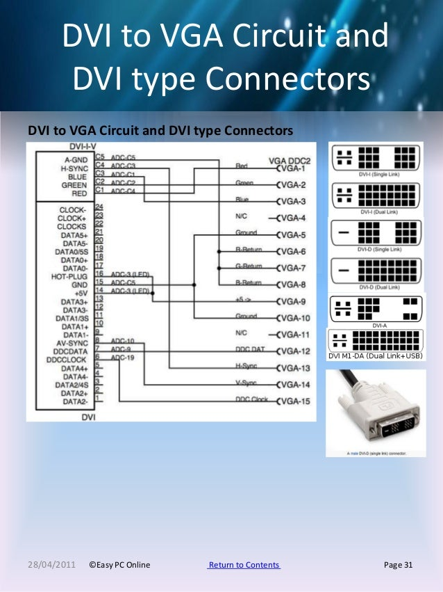 pc pinouts easypconline 31 638?cb=1381332889 pc pinouts easypconline DVI -I Pinout Diagram at bayanpartner.co
