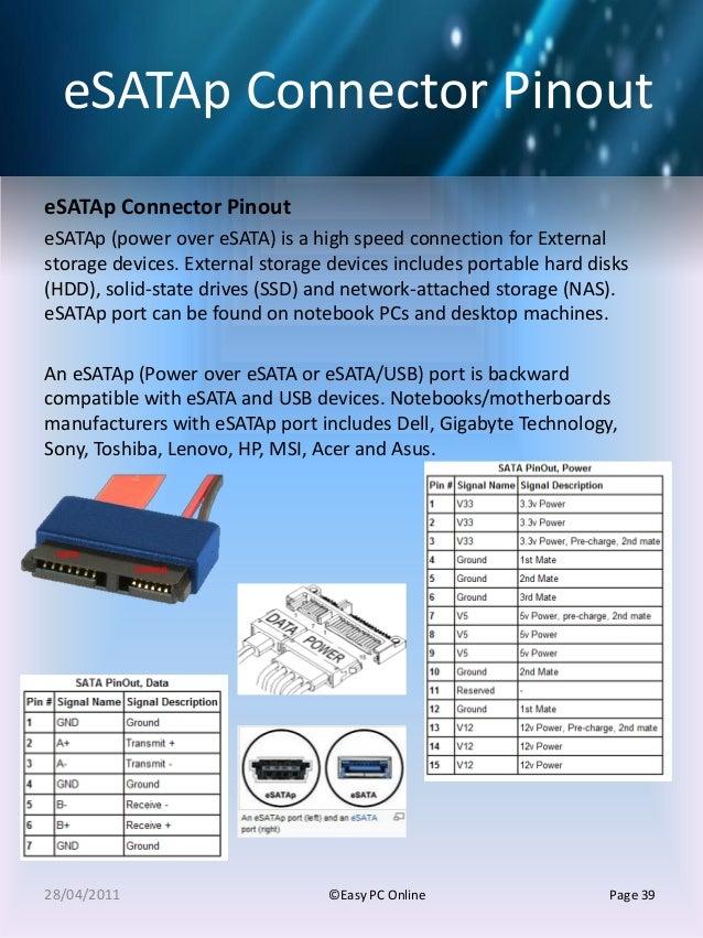 Esata To Usb Wiring Diagram - Car Fuse Box Wiring Diagram •