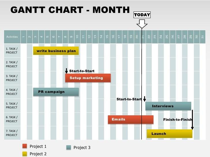 gantt chart monthly: Free month gantt powerpoint chart