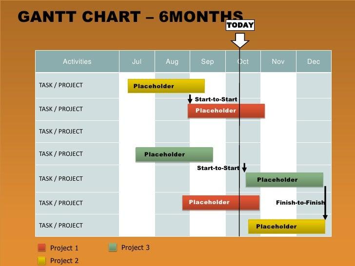 Free 6 months gantt powerpoint chart toneelgroepblik Images