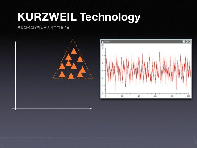 KURZWEIL Technology리딩머신 커즈와일 전자악기 적용