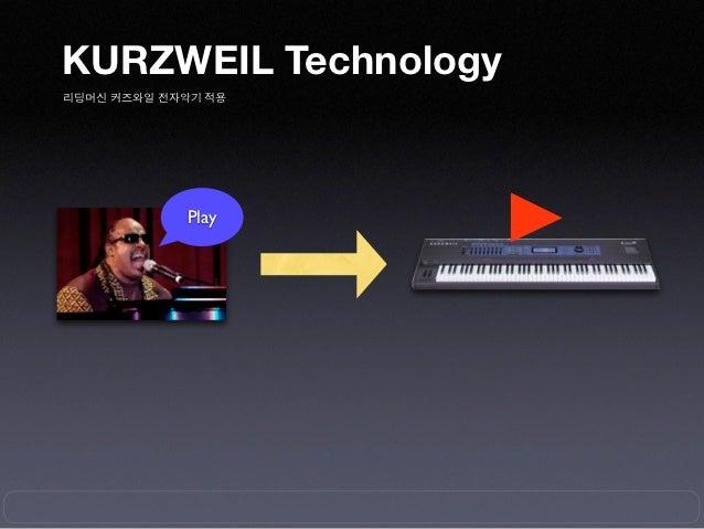 KURZWEIL Technology다양한 DSP 의 변환 구조로 사용자가 상상할 수 있는 모든 소리를 구현할 수 있다.        세계최고의 DSP        49000 소리합성     31개의 알고리듬(K2600)