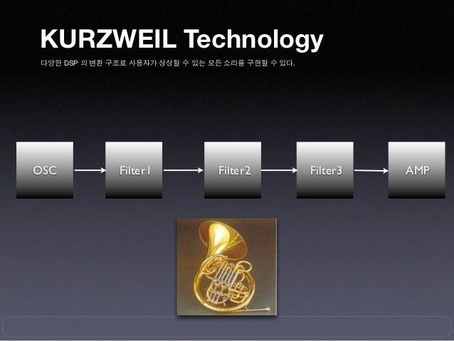 KURZWEIL Technology 다양한 DSP 의 변환 구조로 사용자가 상상할 수 있는 모든 소리를 구현할 수 있다.OSC            Filter1                             AMP