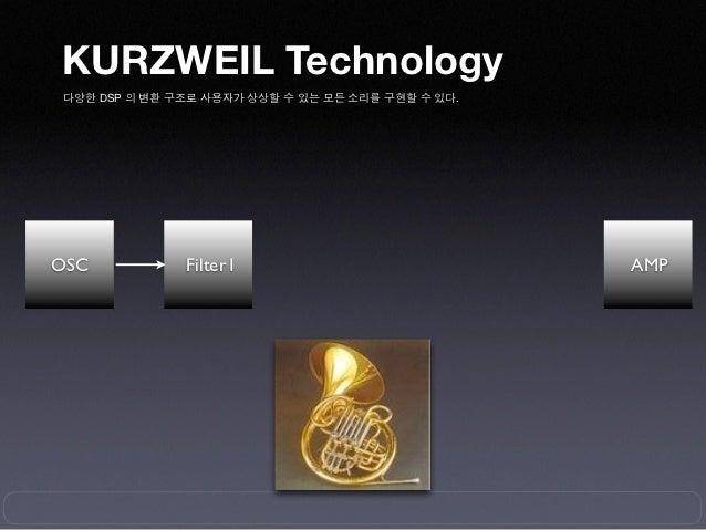 KURZWEIL Technology 다양한 DSP 의 변환 구조로 사용자가 상상할 수 있는 모든 소리를 구현할 수 있다.OSC            Filter1                    Filter4   AMP