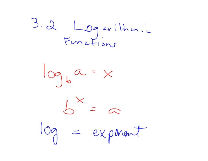 3.2B GraphingLogarithmic FunctionsEssential Question:How do you graph a logarithmic function?