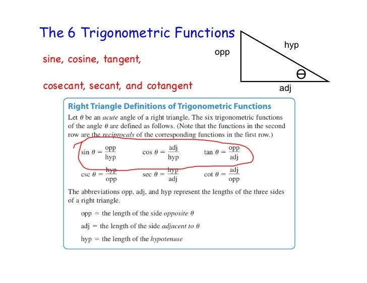 The 6 Trigonometric Functions                                         hyp                                  oppsine, cosine...