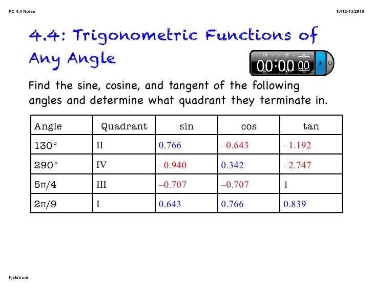 PC 4.4 Notes                                                         10/12-13/2010                 4.4: Trigonometric Func...