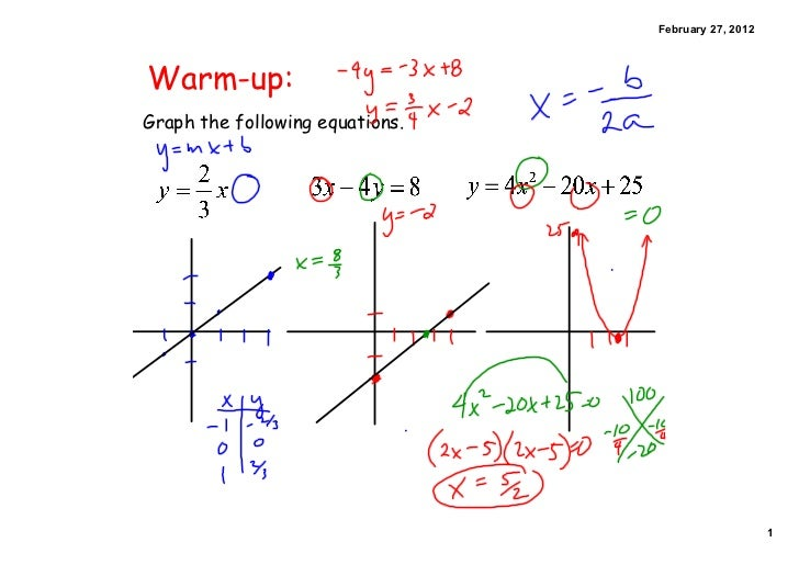 February27,2012Warm-up:Graph the following equations.                                                     1