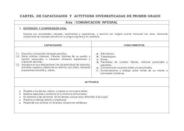 CARTEL DE CAPACIDADES Y ACTITUDES DIVERSIFICADAS DE PRIMER GRADO                                              Área : COMUN...