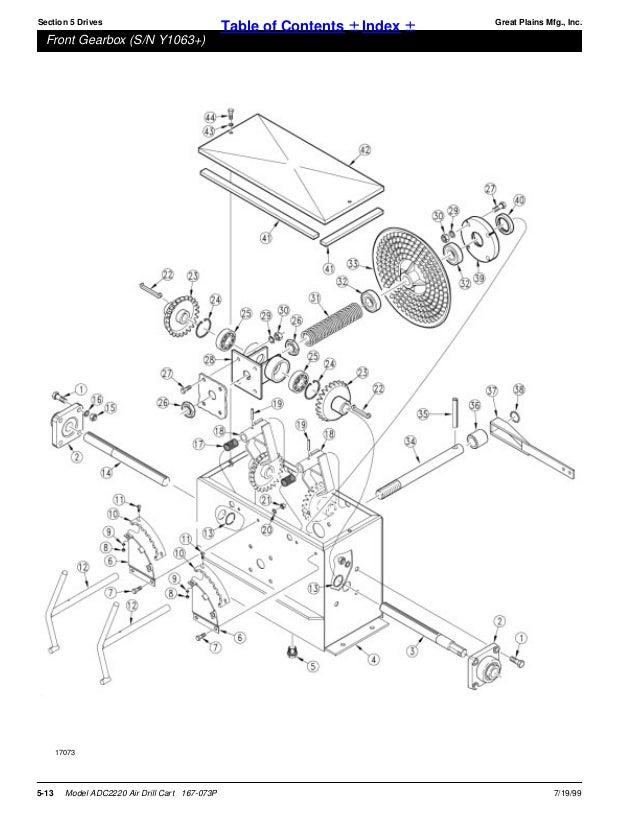 Great plains parts manual air drill cart 2220