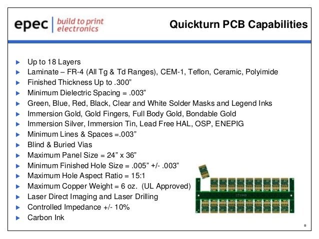 High Tech Printed Circuit Boards Overview