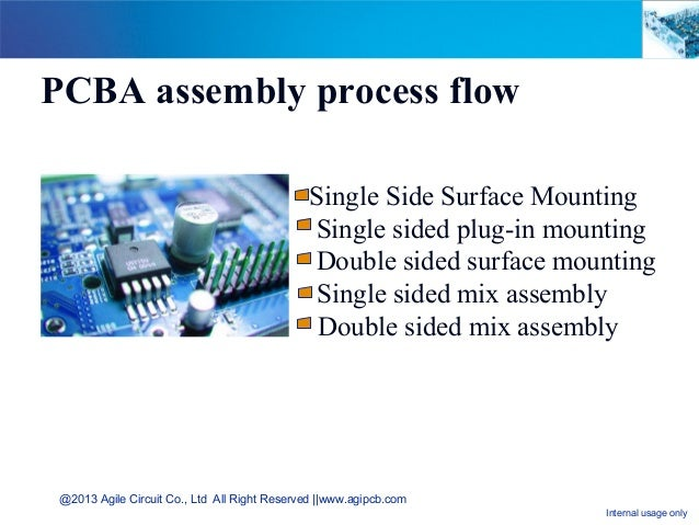 PCBA assembly process flow Single Side Surface Mounting Single sided plug-in mounting Double sided surface mounting Single...