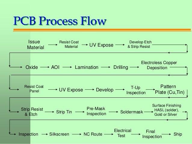 download Biomedical Imaging