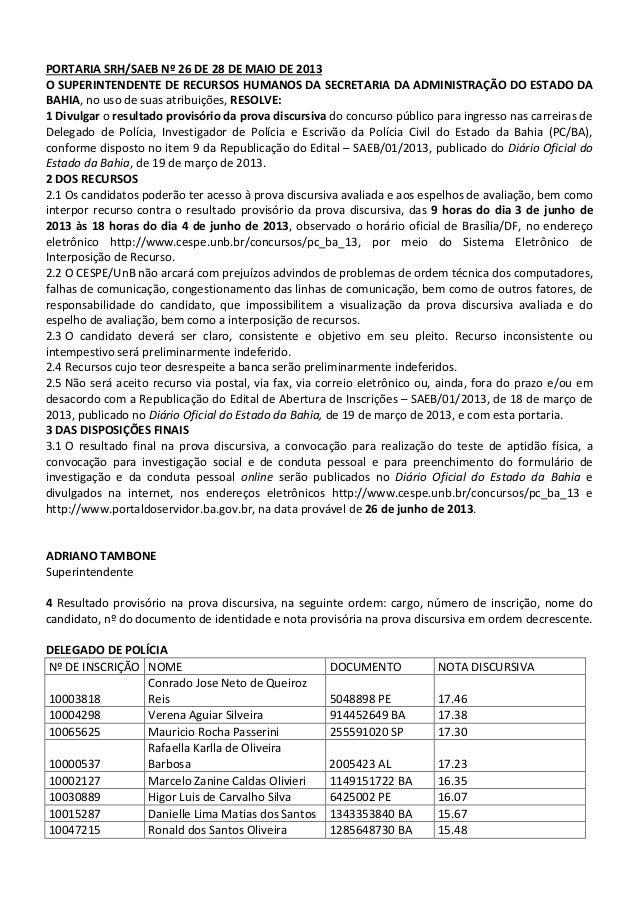 Pc ba resultado_provis__rio_da_prova_discursiva