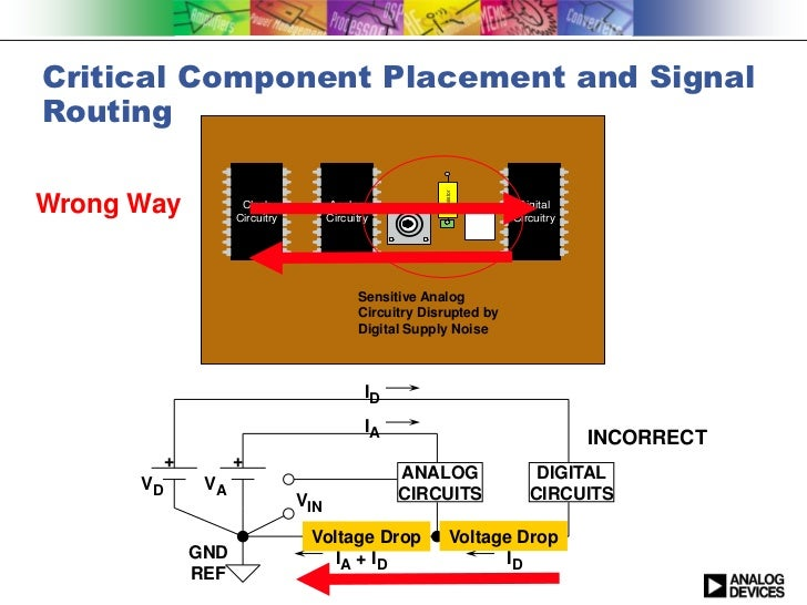 PCB Layout Fundamentals