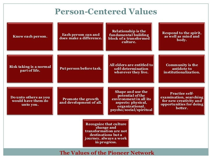explain how person centered values should influence all aspects of social care work 2014-1-15 particular person, and it should include all aspects of care, from the social and health services, from that individual's family and from the voluntary sector this is the current policy and it applies to those people with learning disabilities, mental health problems, and physical disabilities.