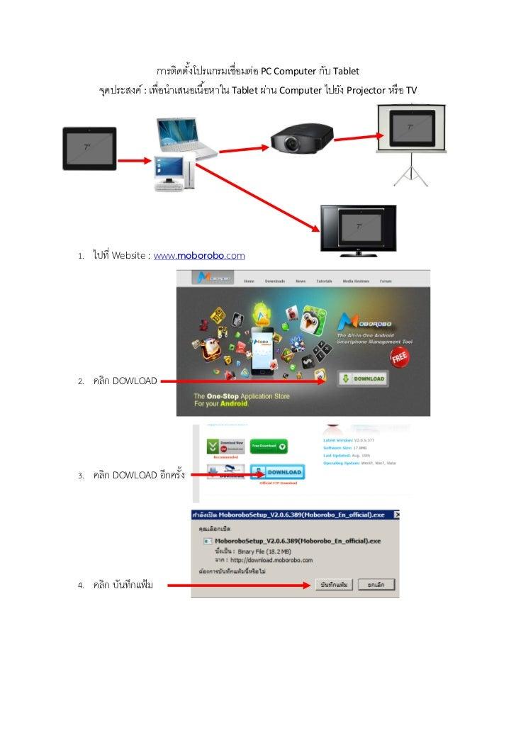 การติดตังโปรแกรมเชื่อมต่อ PC Computer กับ Tablet                            ้     จุดประสงค์ : เพื่อนาเสนอเนื ้อหาใน Table...