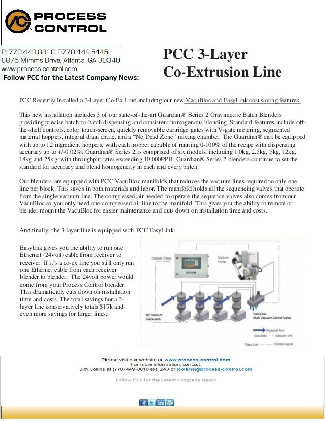 PCC 3 Layer Co Ex Line
