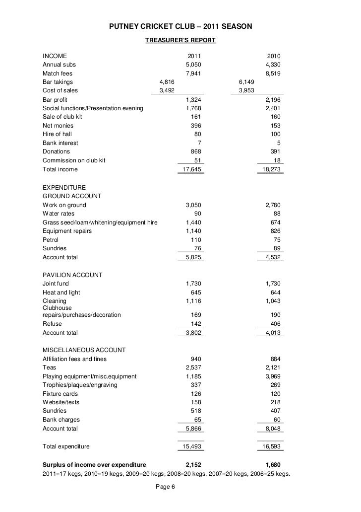Agm Financial Report Template - Ex