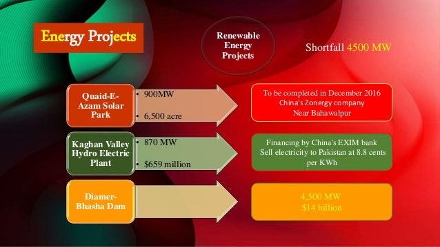 China Pakistan Economic Corridor C Pec
