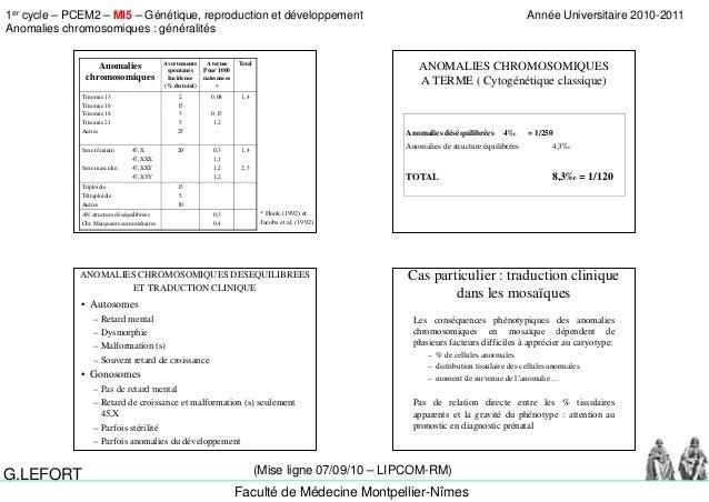Anomalies chromosomiques generalites - Anomalie chromosomique fausse couche ...