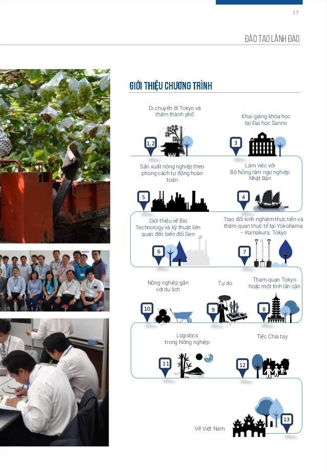 Influencing policy Công ty Cổ phần hội tụ nhân tài (TalentPool) Sở Nội vụ thành phố Hồ Chí Minh Trường đại học Indiana Hoa...