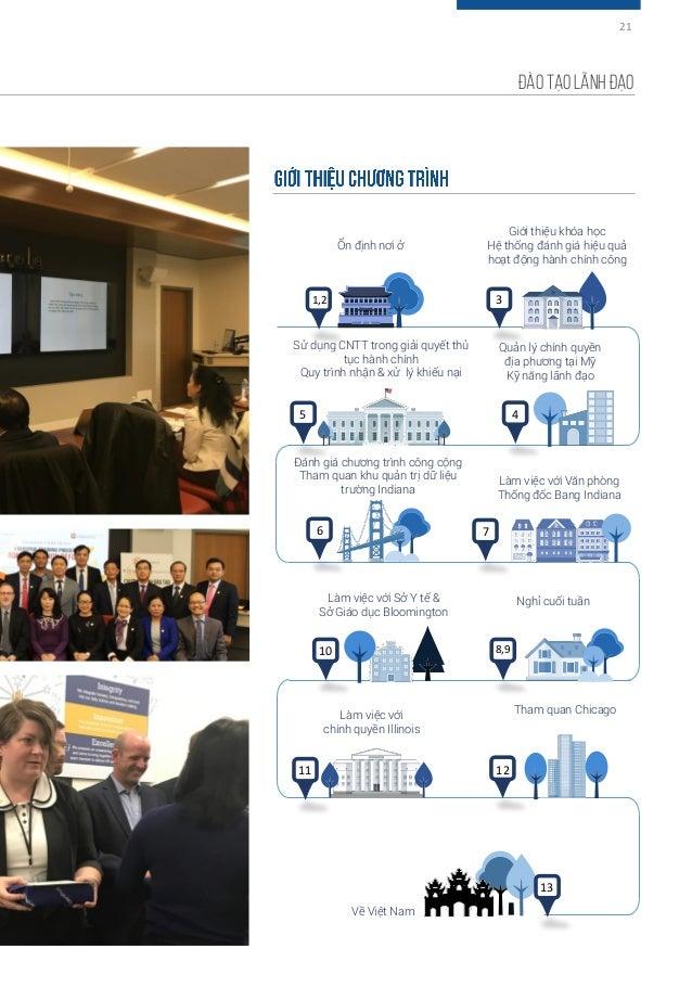 Inspiring people Ngày 17/10/2017 đã diễn ra một buổi chia sẻ đáng nhớ của chị Đỗ Thuỳ Dương CEO TalentPool tại Bộ Y tế về ...