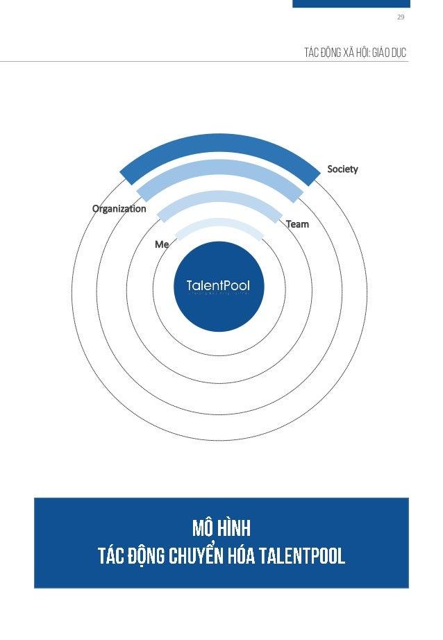 Influencing policy Ngày 23/05/2017, TalentPool đã ký kết thành công nhượng quyền thương hiệu chi nhánh tại Lào. Với sự hợp...