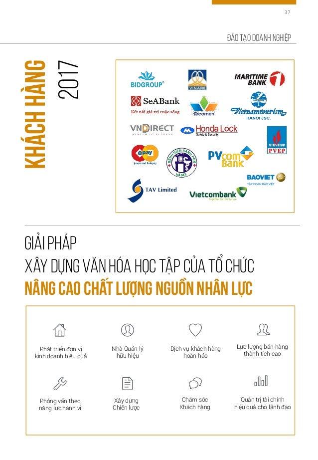 Đào tạo doanh nghiệp 41 •• • • • • • • • Phan Viết Phong Vietcombank Hà Tĩnh Khóa đào tạo Rất tuyệt vời! Đó là những cảm n...