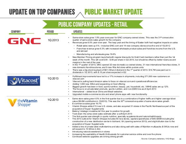 PCG Nutritional Supplement Industry Newsletter 2Q13