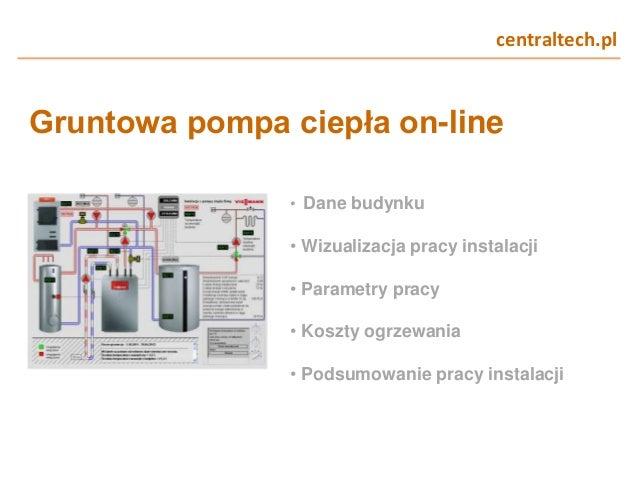 centraltech.pl Gruntowa pompa ciepła on-line • Dane budynku • Wizualizacja pracy instalacji • Parametry pracy • Koszty ogr...