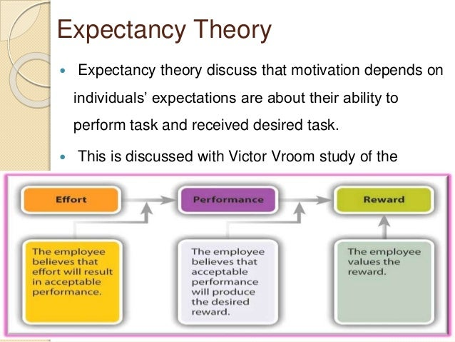 use expectancy and reinforcement theories of motivation to motivate employees perform well in divers The use of expectancy and reinforcement theories of and reinforcement theories of motivation is no incentive to perform well in order to motivate.