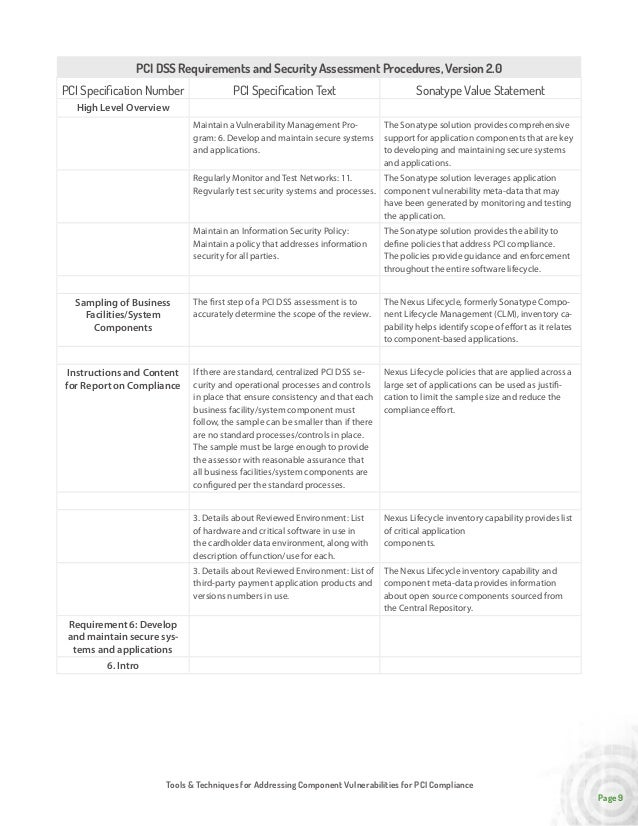 components of pci standards essay Essay about pci compliance  essay on components of pci standards 1157 words   5 pages of pci standards pci data security standard (pci dss) (pci dss) is the base standard for merchants and card processors it addresses security technology controls and processes for protecting cardholder data attaining compliance with pci dss can be tough.
