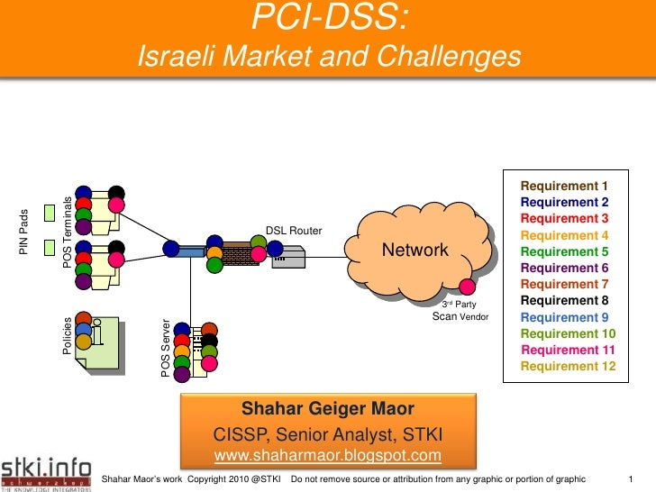 PCI-DSS:                                    Israeli Market and Challenges                                                 ...