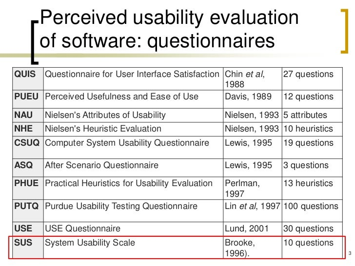 Perceived usability evaluation of learning management systems a firs usability of educational software 2 3 maxwellsz