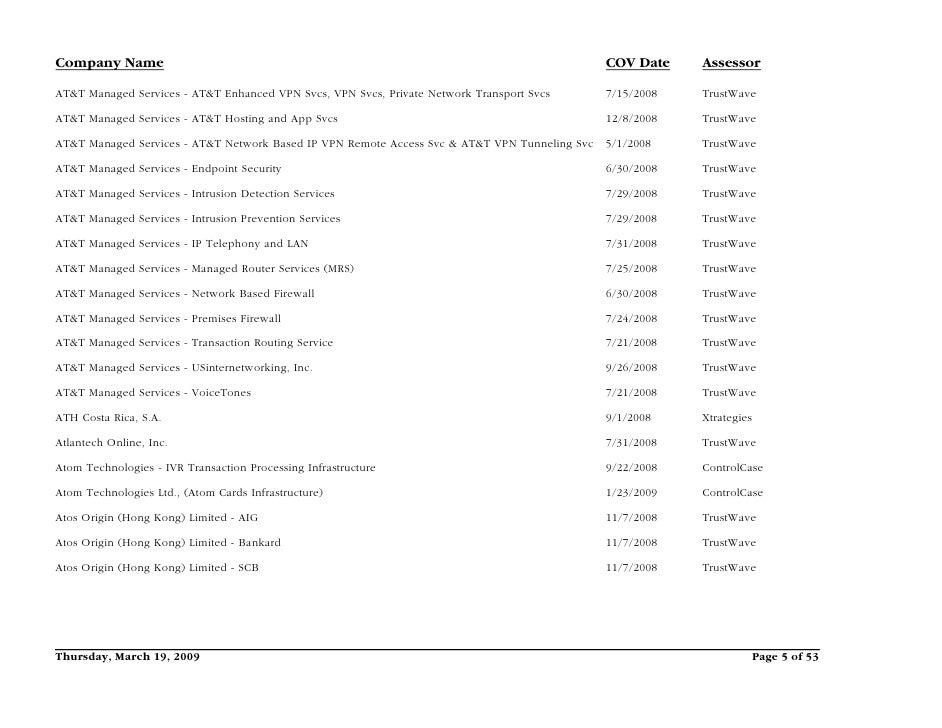pci certified mastercard list. Black Bedroom Furniture Sets. Home Design Ideas
