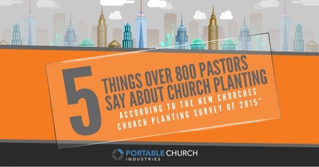 CHURCH  INDUSTRIES