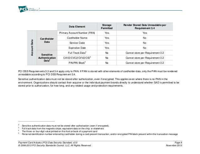 Requirements And Security Assessment Procedure For C7 To