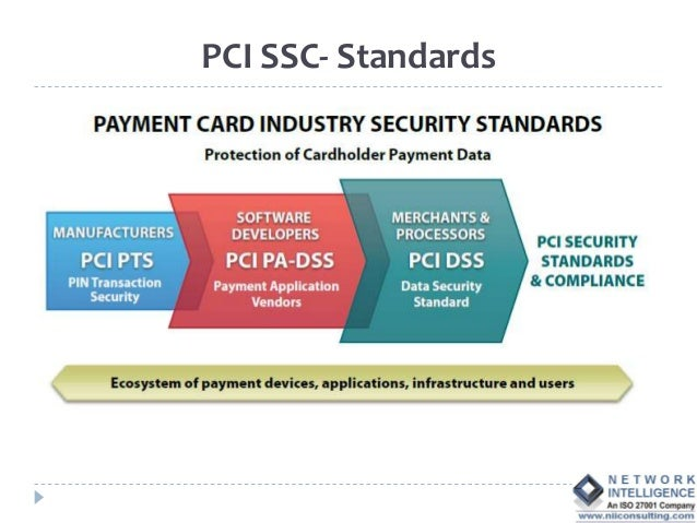 Pci Dss Penetration Test  Xxx Pics. Counter Strike Server Hosting. Online Bachelor Degree Courses. Website Developer Software Free. Opioid Maintenance Therapy Uop Online Degrees. Remote Access Windows From Mac. Liberty University Online Financial Aid. Information About Cnc Machine. Counseling Grad School Public Online Colleges