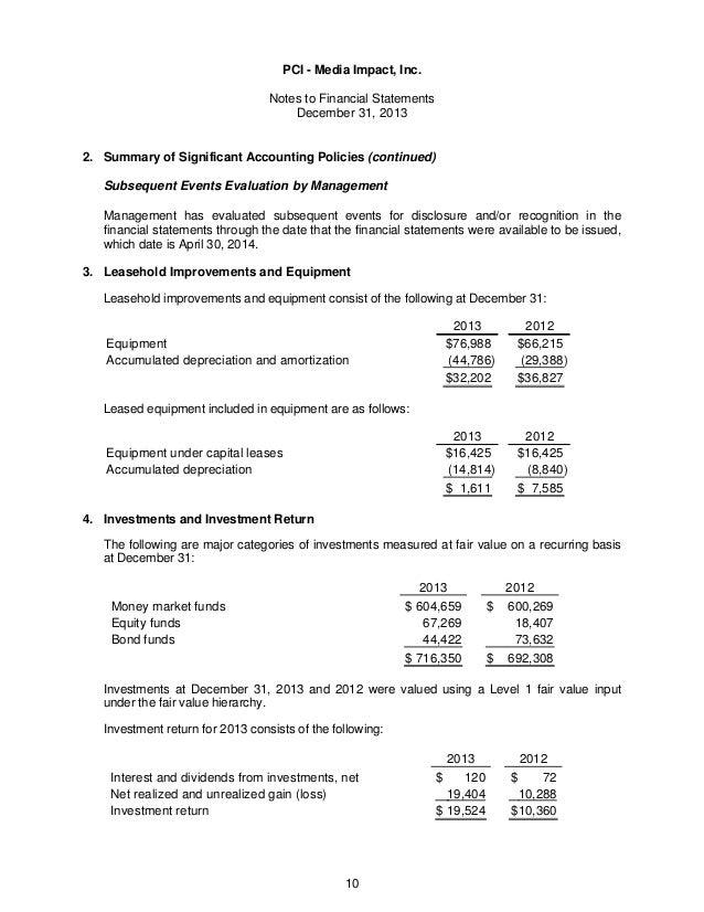 pci media impact 2013 financial statement