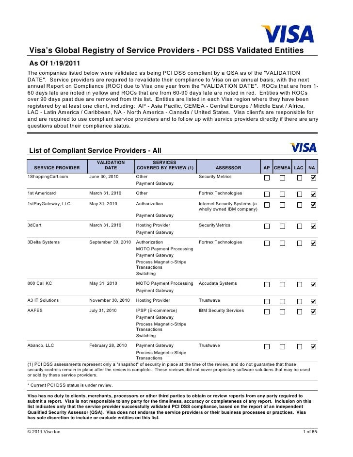 Visa's Global Registry of Service Providers - PCI DSS Validated EntitiesAs Of 1/19/2011The companies listed below were val...