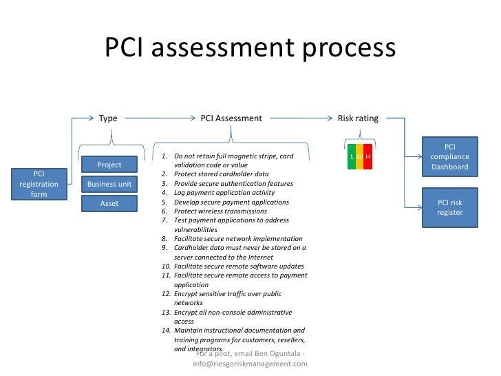 Pci v2 for Pci dss risk assessment template