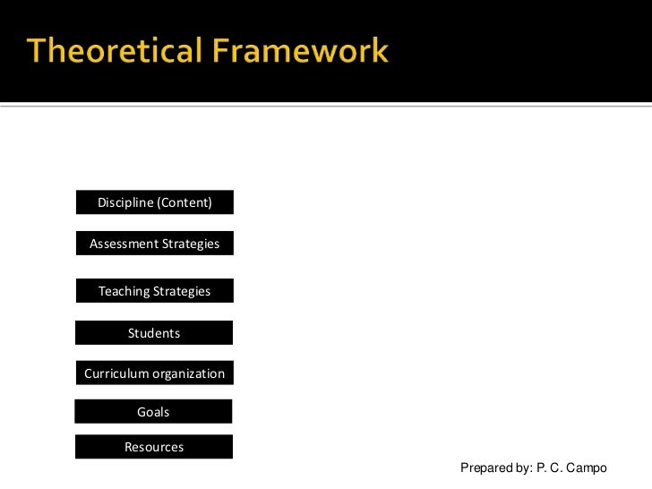 PCK Framework