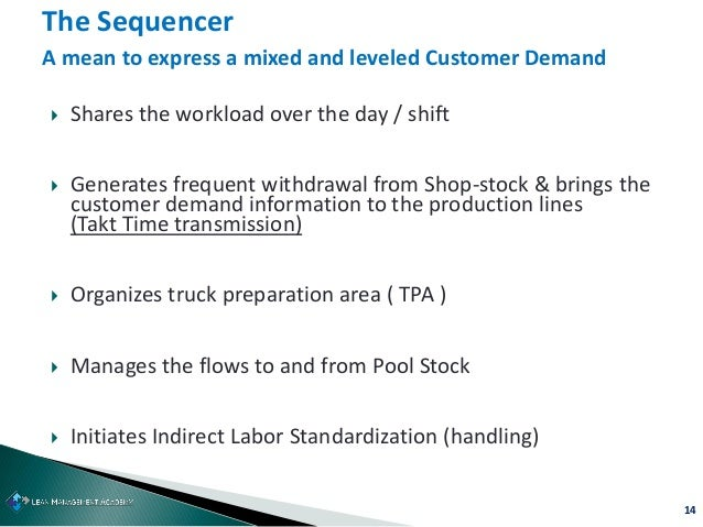14  Shares the workload over the day / shift  Generates frequent withdrawal from Shop-stock & brings the customer demand...