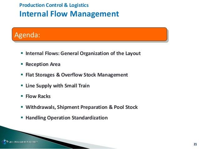 21 Agenda:  Internal Flows: General Organization of the Layout  Reception Area  Flat Storages & Overflow Stock Manageme...