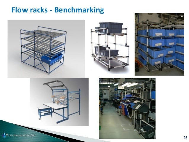 29 Flow racks - Benchmarking