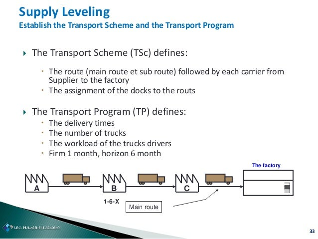 33  The Transport Scheme (TSc) defines:  The route (main route et sub route) followed by each carrier from Supplier to t...