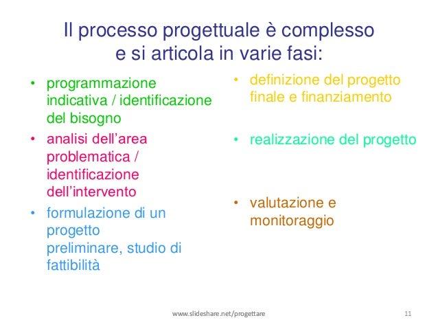 Il processo progettuale è complesso            e si articola in varie fasi:• programmazione                          • def...