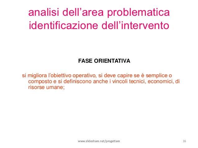 analisi dell'area problematica  identificazione dell'intervento                       FASE ORIENTATIVAsi migliora l'obiett...