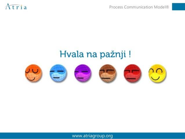Process Communication Model®